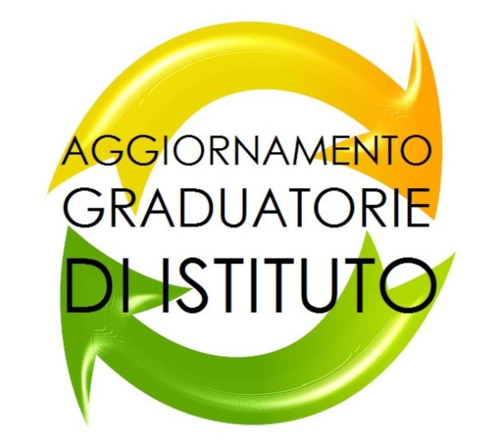 Avv. 242  Pubblicazione graduatorie interne personale ATA