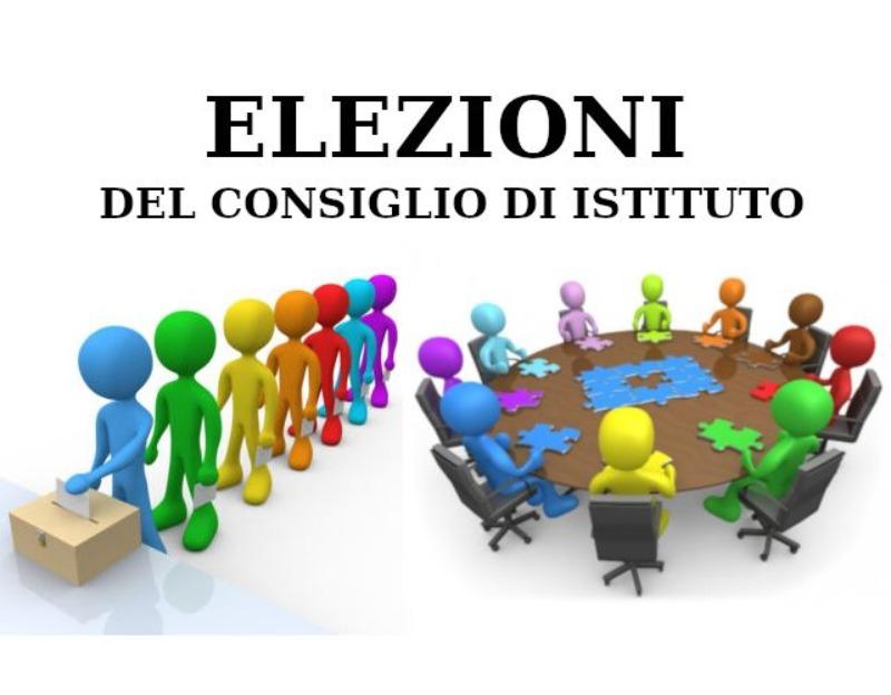 Avv. 94 Elezioni consiglio di Istituto